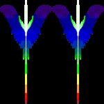Tropical Trident Dimo (Rainbow)