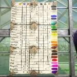 Dye Recipe List